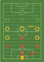 Player positions to target