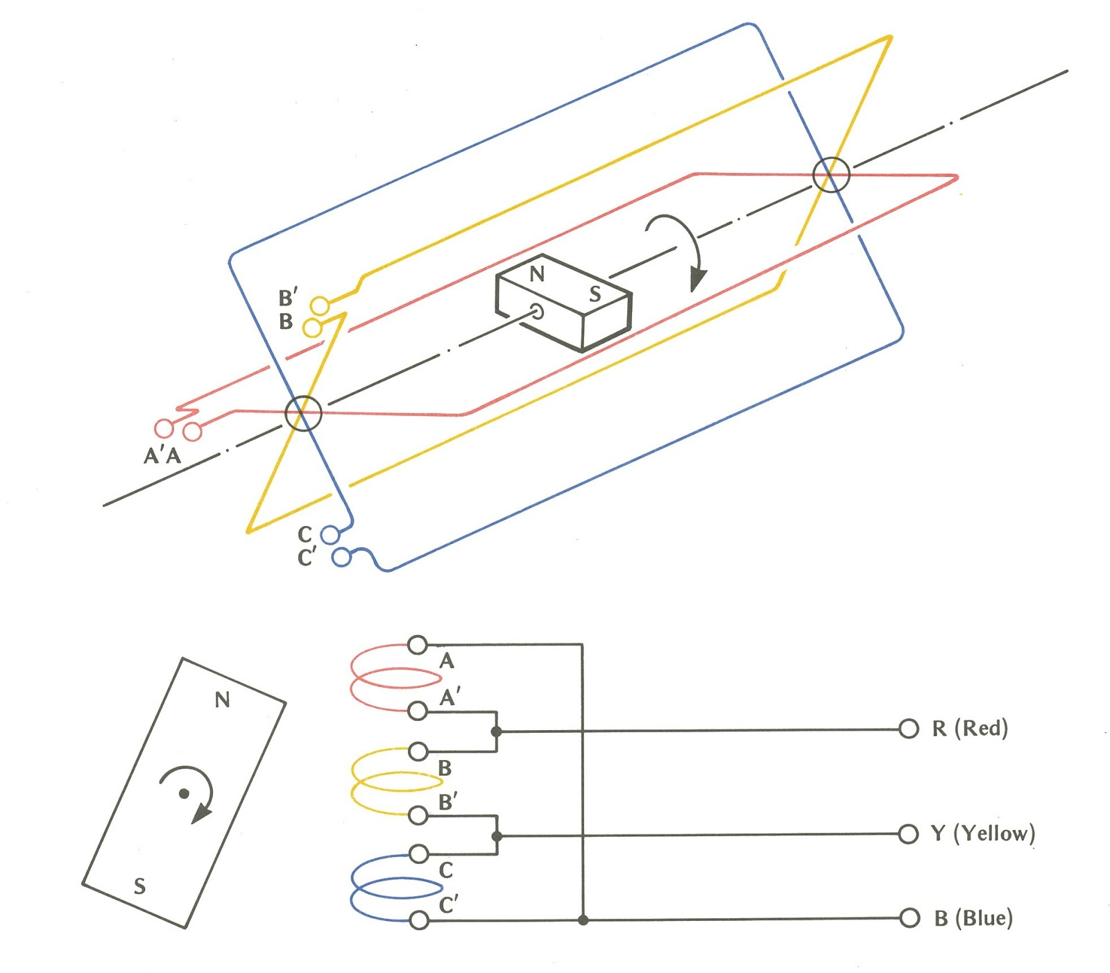 medium resolution of phase ac generator wiring diagram images volt wiring to alternator conversion wiring diagram 1 3 phase