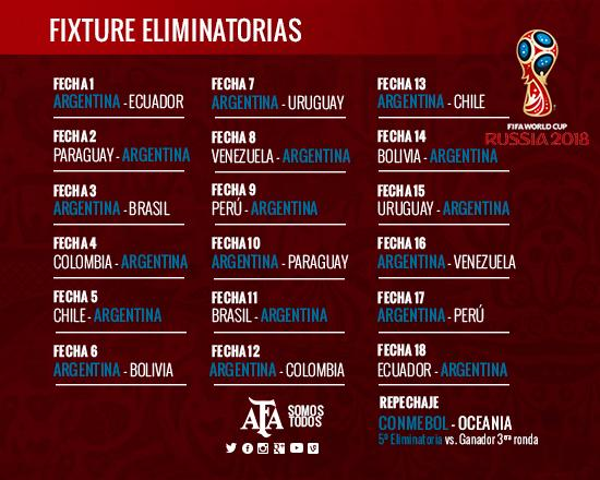 Eliminatorias Rusia 2018 Calendario Y Tabla De