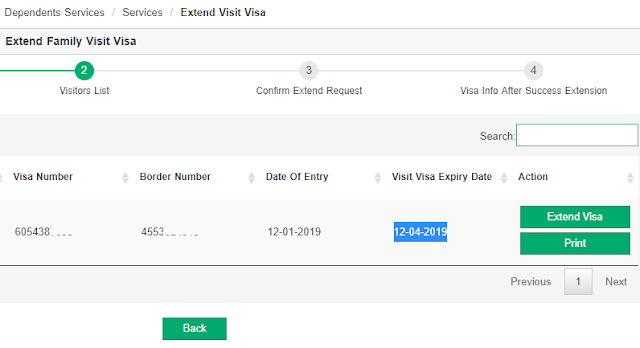 HOW TO CHECK FAMILY VISIT VISA VALIDITY IN SAUDI ARABIA