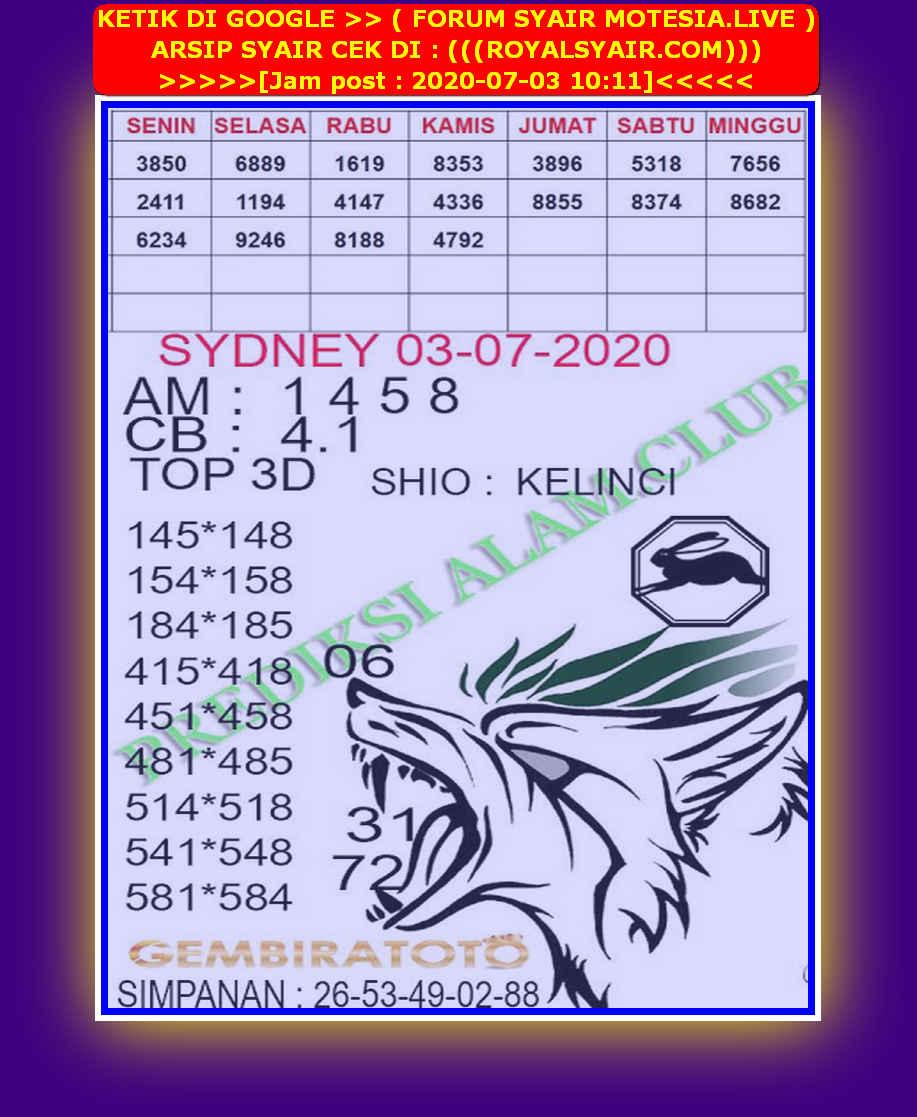 Kode syair Sydney Jumat 3 Juli 2020 113