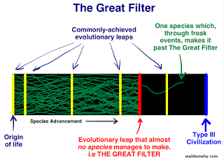 Penjelasan Fermi Paradox, Ramai Tapi Terlihat Sepi