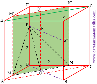 Pembahasan SBMPTN 2016 Matematika IPA