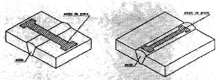 Corpos de prova com a solda no sentido longitudinal ou transversal da solda