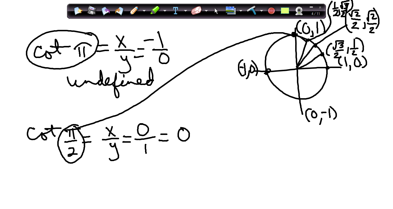 Dig Deeper Precalculus with Mrs. Belyea: Ch. 4 Section 4