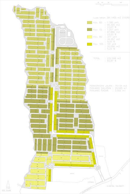 Perencana Site Plan