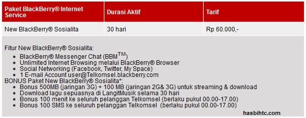 Paket BlackBerry New Sosialita Telkomsel