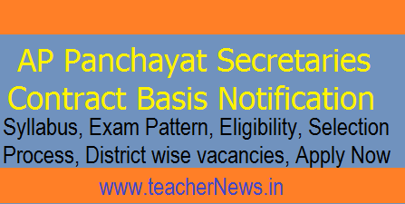 AP Panchayat Secretaries Contract Basis Notification 2018 Eligibility, Selection Process and District wise vacancies