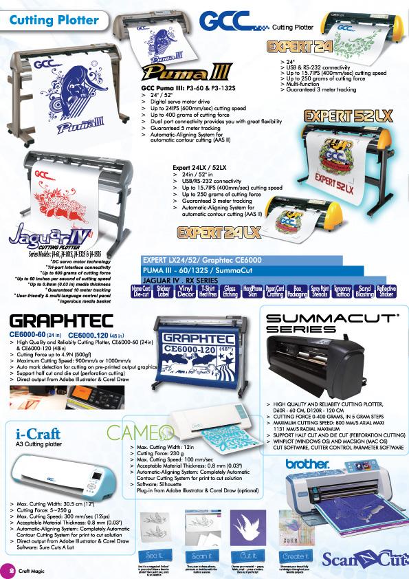 Craft Magic Global Marketing: June 2015