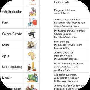 http://dasverfuchsteklassenzimmer.blogspot.co.at/2015/05/j-keine-kuscheltiere-fur-johanna.html