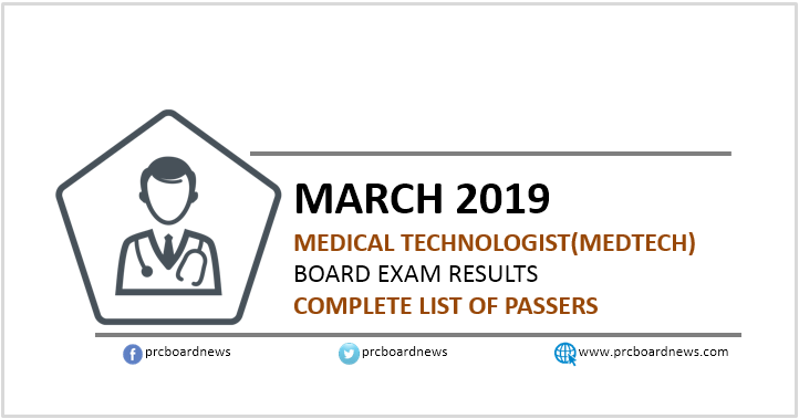 LIST OF PASSERS: March 2019 Medtech board exam results
