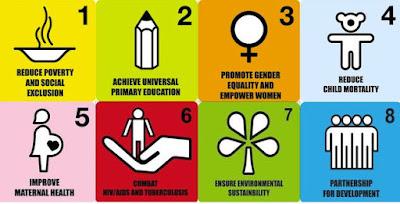 Tujuan MDGs