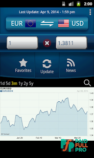 Easy Currency Converter Pro Patched APK