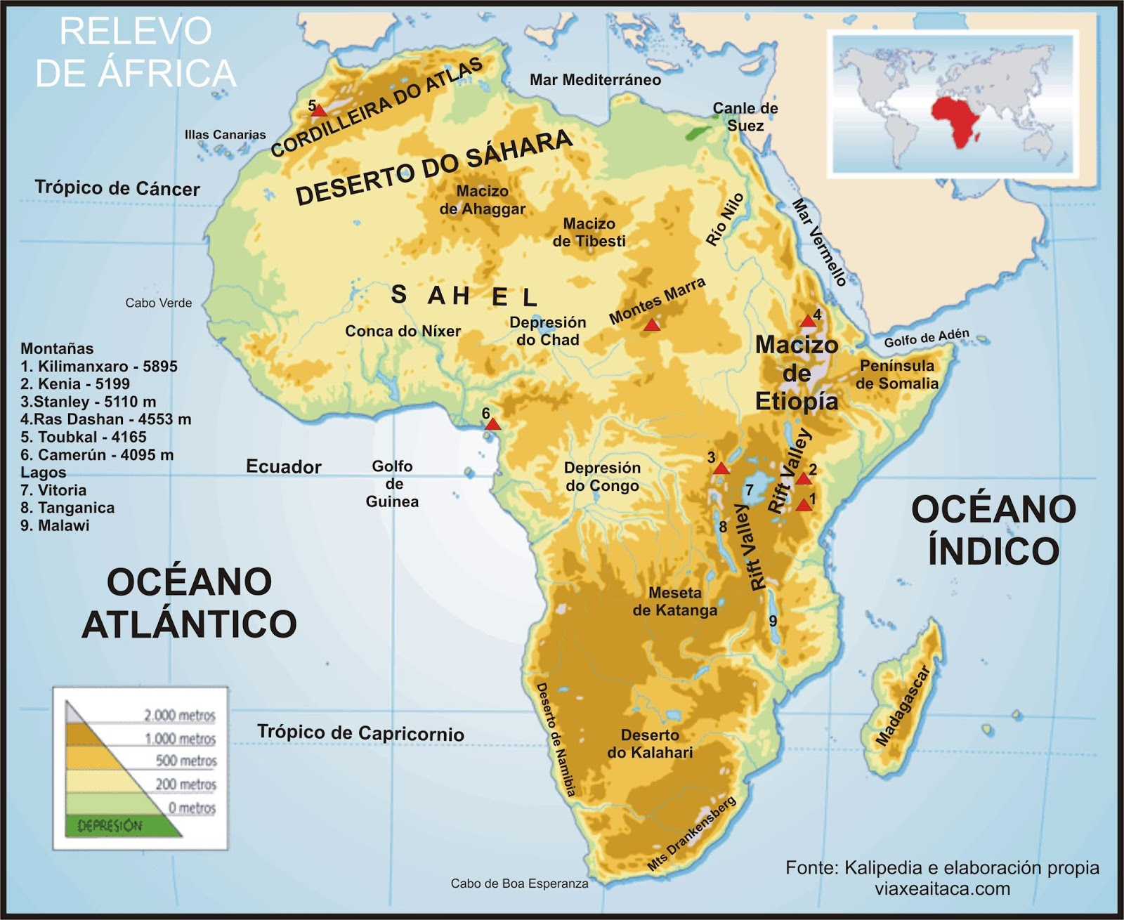Geografia física da África