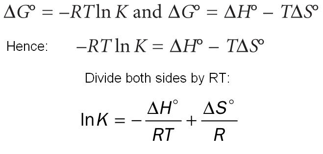 Chemistry: Variation of equilibrium constant with temperature