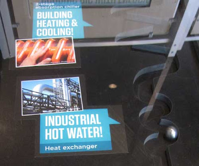 Closeup of part of the pinball machine with labels indicating use of heat for buildings and water