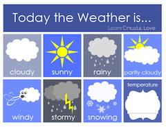 Racine Area Weather