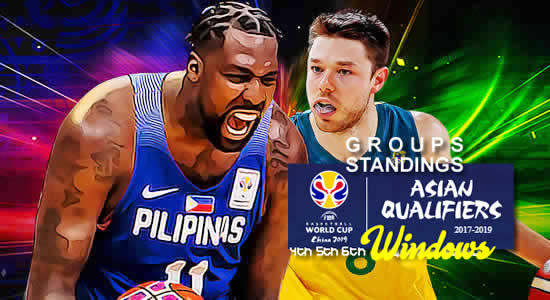 LOOK: FIBA World Cup Asian Qualifiers 2019 Second Round Groups/Standings