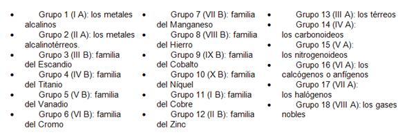 Blog bitacora de una estudiante virtual del bing bang de la tabla los elementos de la tabla peridica se clasifican tambin como representativos de transicin de transicin interna y gases nobles los elementos urtaz Gallery