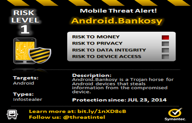 Mobile Threat Alert