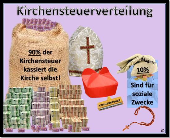 eggetsberger info blogger blog kirchensteuer. Black Bedroom Furniture Sets. Home Design Ideas