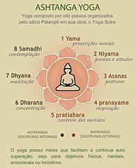 8 yoga stages