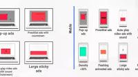 Come funziona il blocco pubblicità di Chrome sui siti web