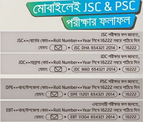 JSC-Result-2014-Of-Junior-School-Certificate-Exam