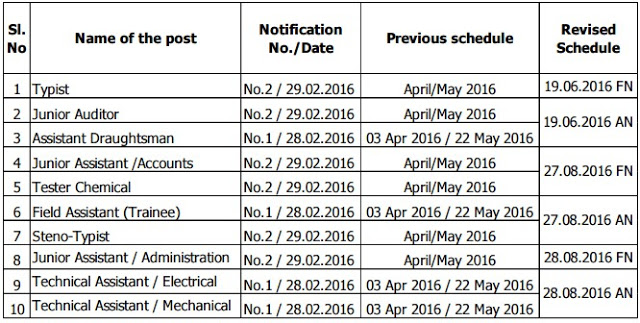 TANGEDCO Admit Card 2016 for Junior Assistant, Technical Assistant, Typist, Field Assistant, Junior Auditor Posts
