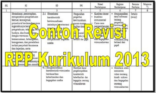 Contoh Edisi Terbaru RPP SD/MI Kurikulum 2013