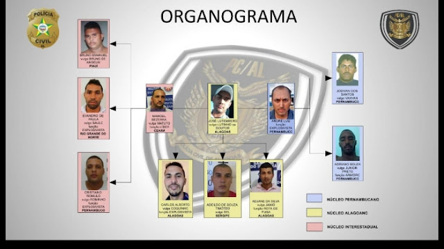 DEIC divulga organograma da organização criminosa e histórico criminal dos 11 mortos em confronto com a Policia em Santana do Ipanema