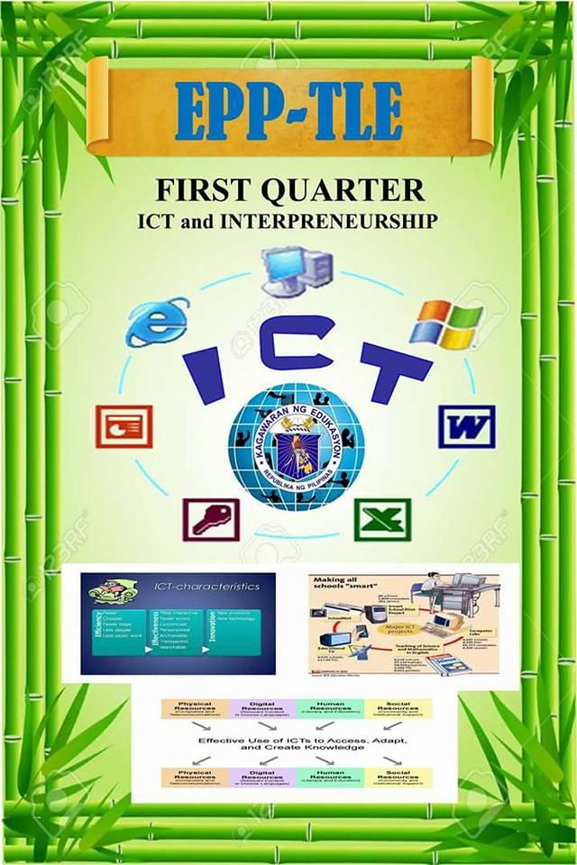 K 12 Display Bulletin Boards For Grade 6 1st Quarter