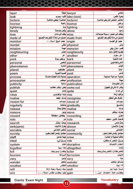 المصطلحات اللغوية في ورقتين للصف الثالث الثانوى 2019 بشكل منظم و شامل ومختصر