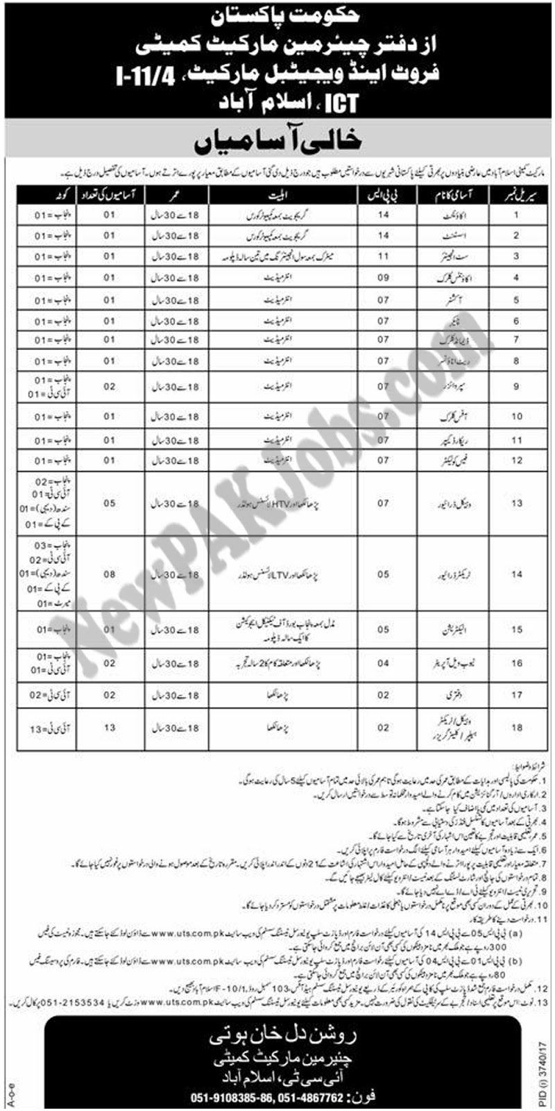 New Jobs announced in Chairman Market Committee,Food and  Vegetables Market Islamabad 14 Jan 2018