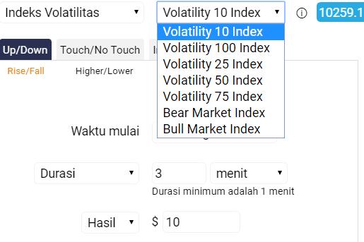 Mengenal Pengertian Trading Binary.com