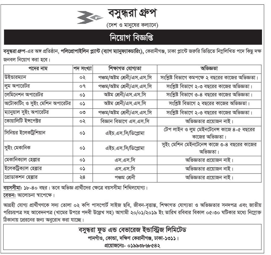 Bashundhara Group Polypropylene (Bag Manufacturing) Job Circular 2019