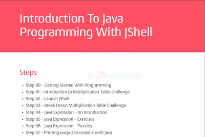 Top 5 Java Programming Courses for Beginners to Learn Online - Best