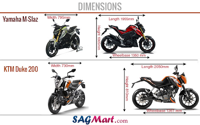 Yamaha M Slaz VS KTM Duke 200 Dimension And Weight
