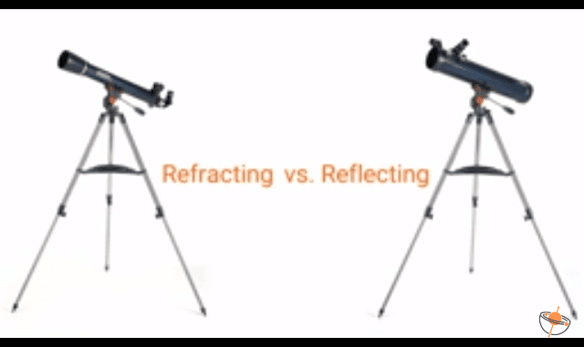 Refracting Vs. Reflecting Telescopes