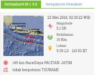 Gempa bumi Pacitan hari ini 23 mei 2018