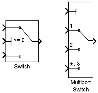 math-crunching: Two Switches In Simulink