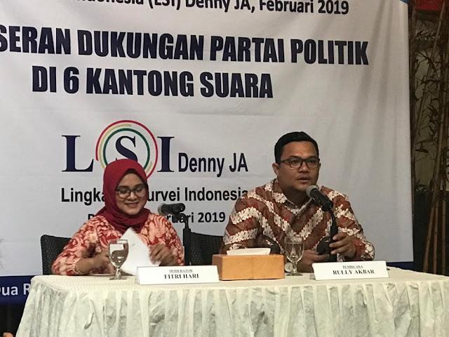 Survei LSI Denny JA: Kalangan Terpelajar Pilih Gerindra Ketimbang PDIP