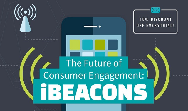 Image: iBeacons: The Future of Consumer Engagement #infographic