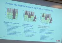 Metoden till höger är bäst RCM. Tillförlitlighetsbaserat underhåll.