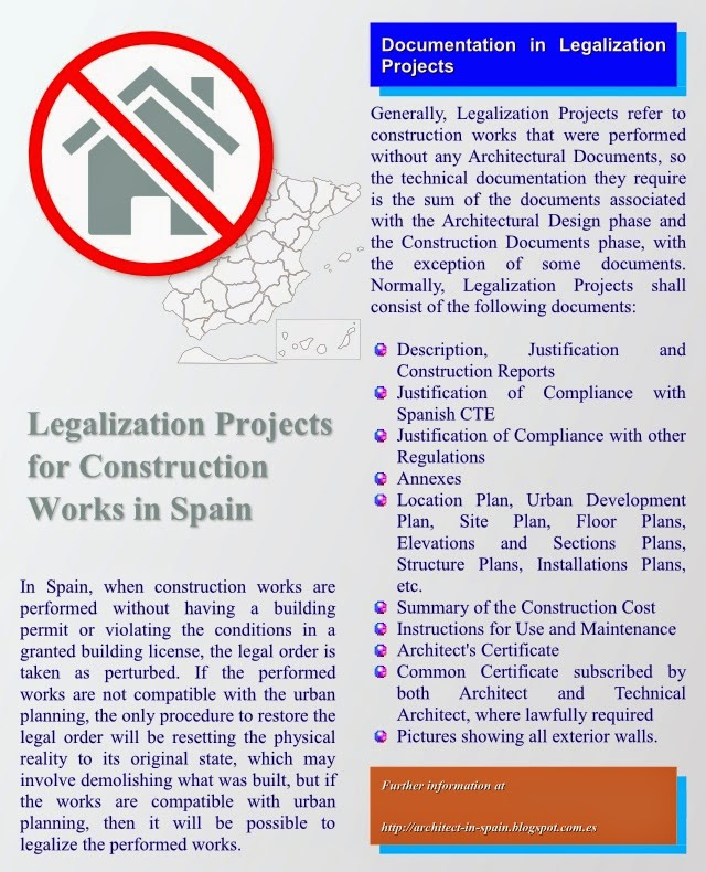 Legalization of Buildings in Spain
