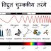 जानिए क्या होती है विद्युत चुंबकीय तरंगे? विद्युत चुंबकीय तरंगों के गुण तथा प्रकार