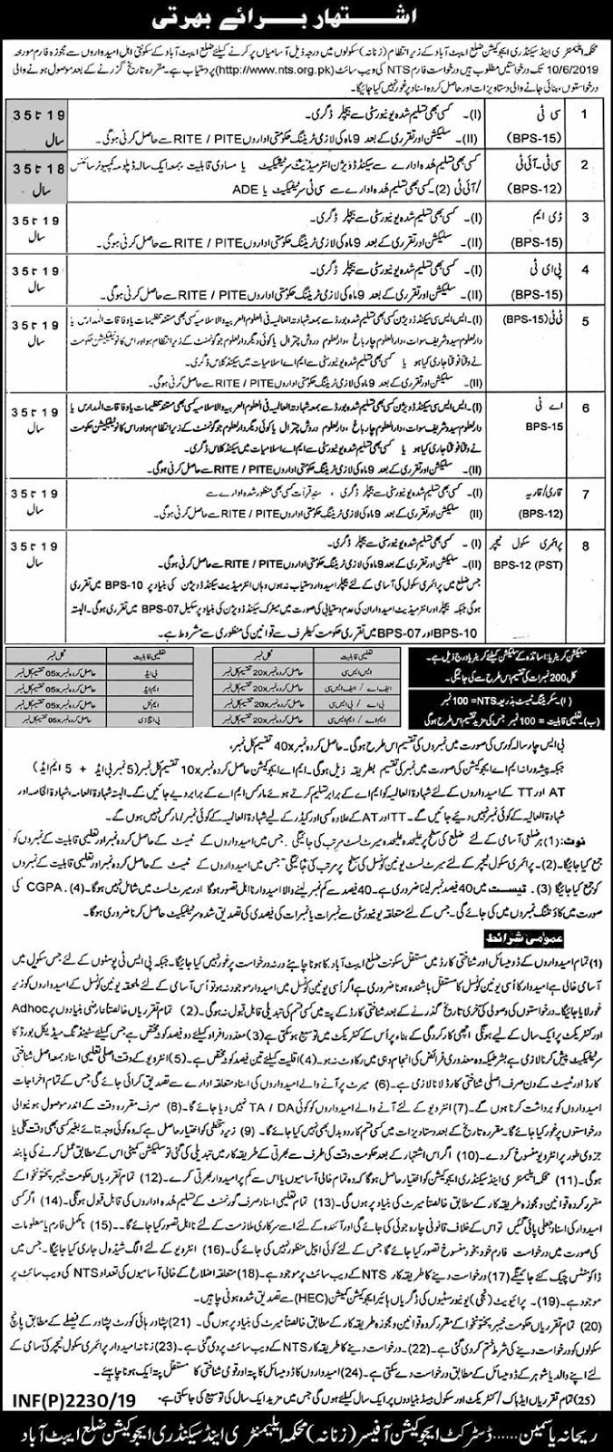 Elementary and Secondary Education KPK Jobs 2019 | 600+ Vacancies By NTS