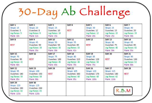 RunBikeMom: August Ab Challenge