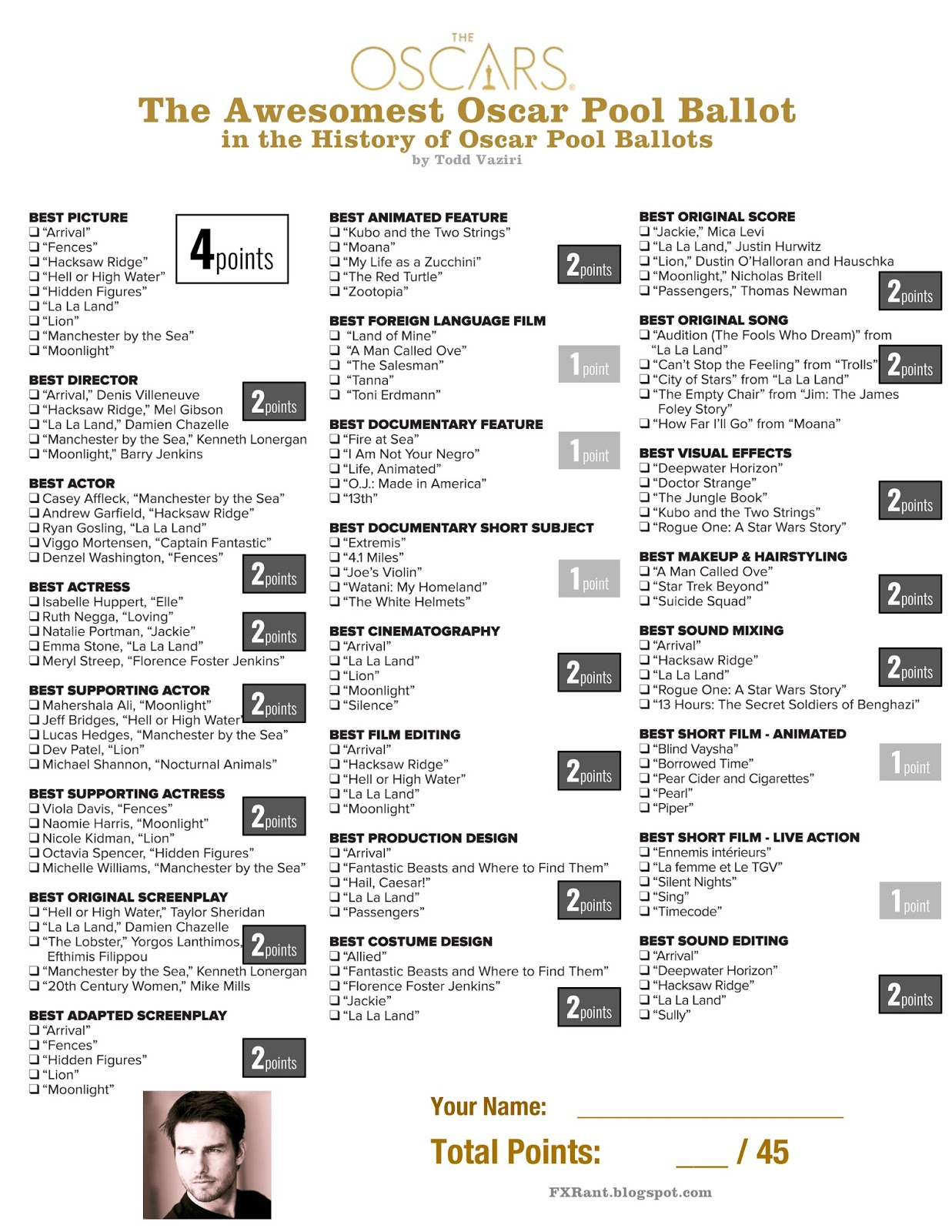 graphic regarding Oscar Ballots Printable referred to as FXRant: Oscar Pool Ballot, 89th Academy Awards