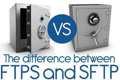 FTPS and SFTP